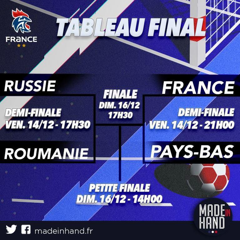 1/2 Finale Euro Féminin 2018 de Handball